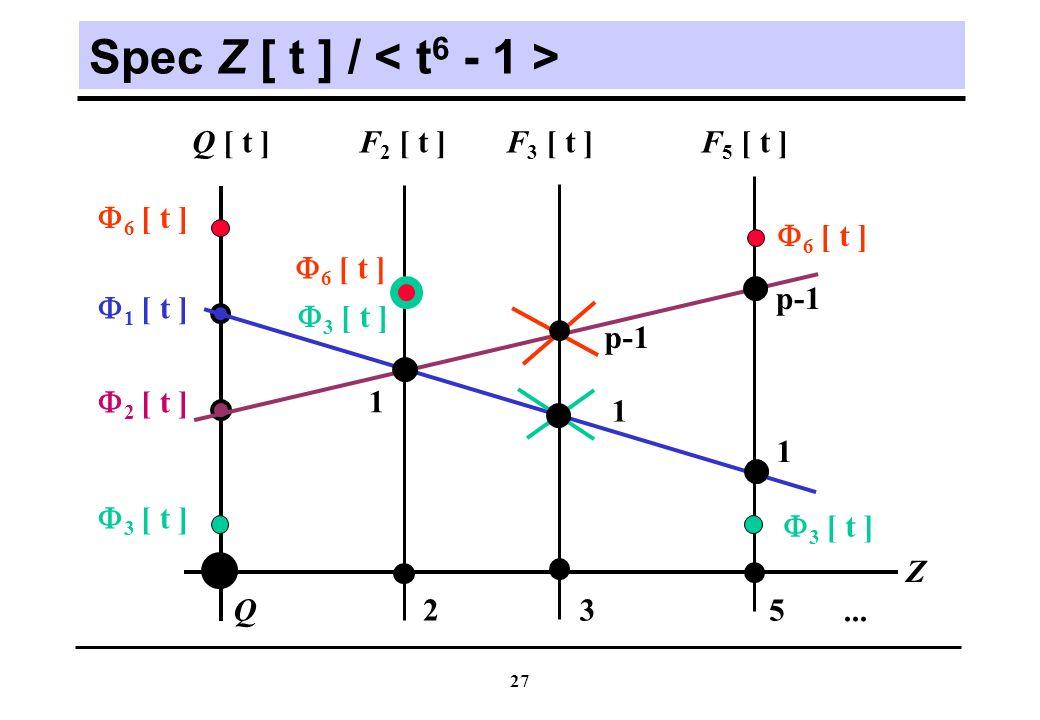 Spec Z [ t ] / < t6 - 1 > Z Q [ t ] Q 6 [ t ] 1 [ t ] 2 [ t ]